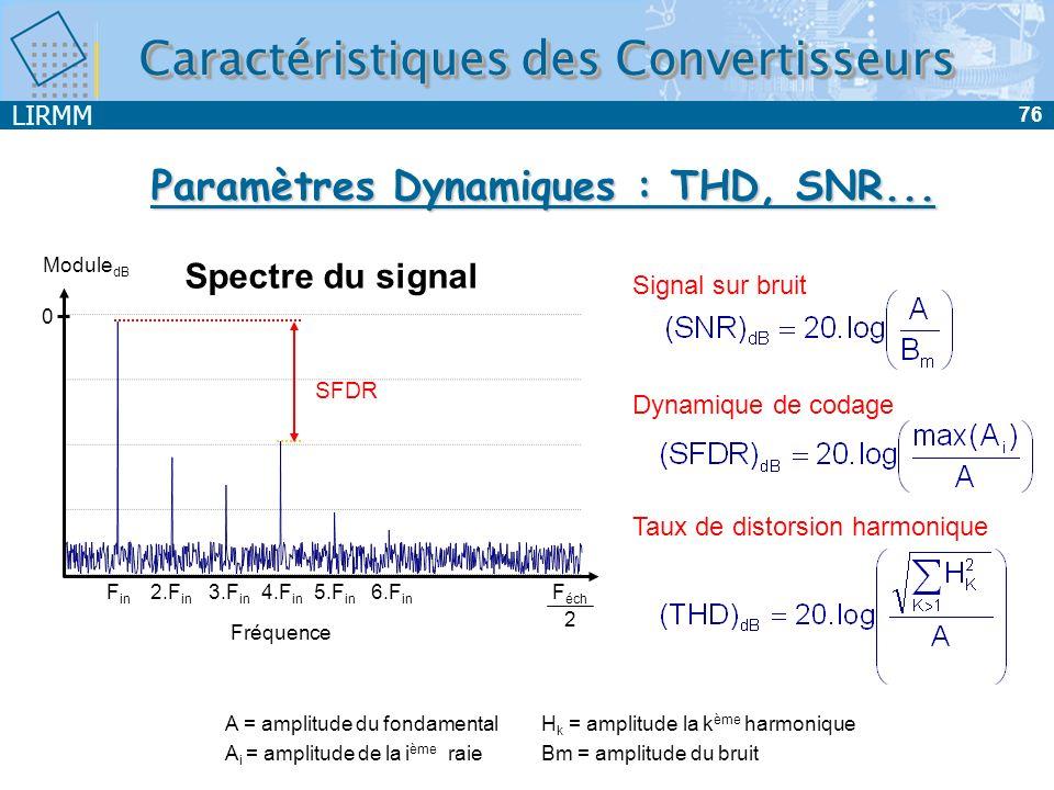 Paramètres Dynamiques : THD, SNR...
