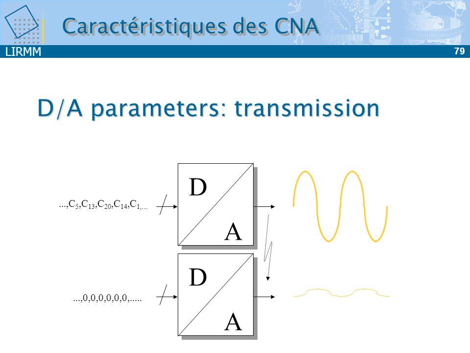 D/A parameters: transmission