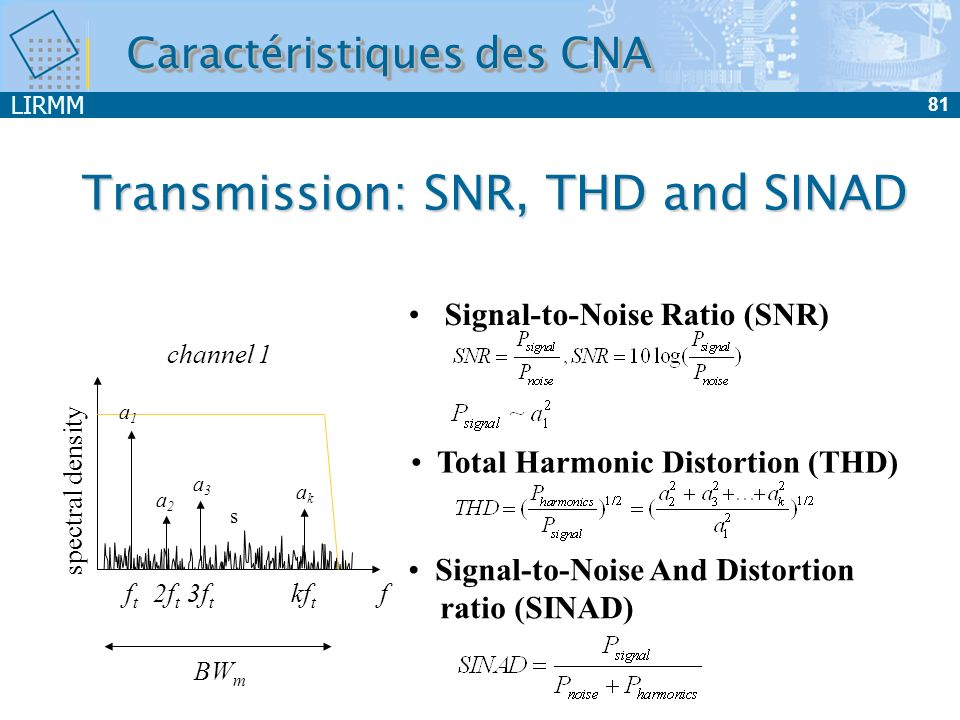Transmission: SNR, THD and SINAD