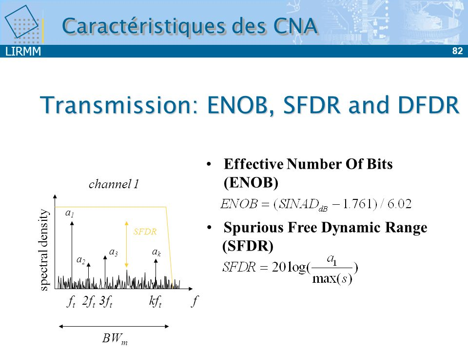 Transmission: ENOB, SFDR and DFDR