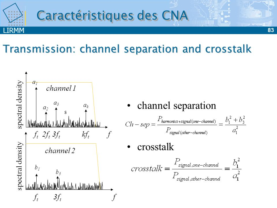 Transmission: channel separation and crosstalk