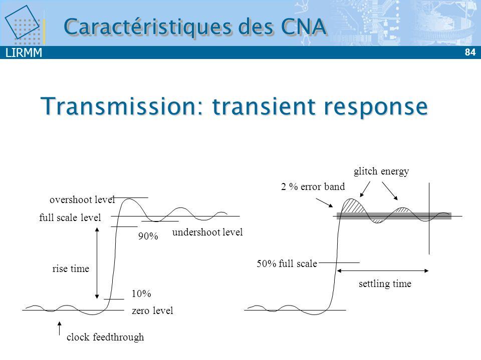 Transmission: transient response
