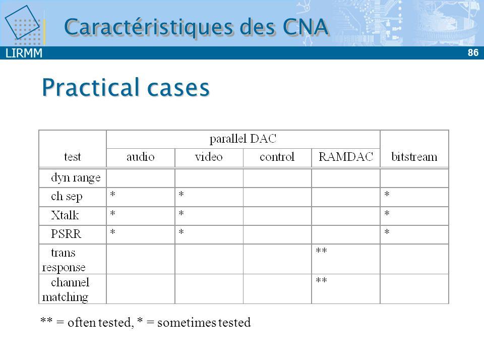 Practical cases Caractéristiques des CNA
