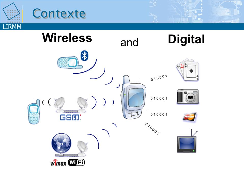 Contexte Wireless Digital and