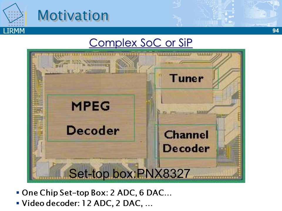 Motivation Set-top box:PNX8327 Complex SoC or SiP