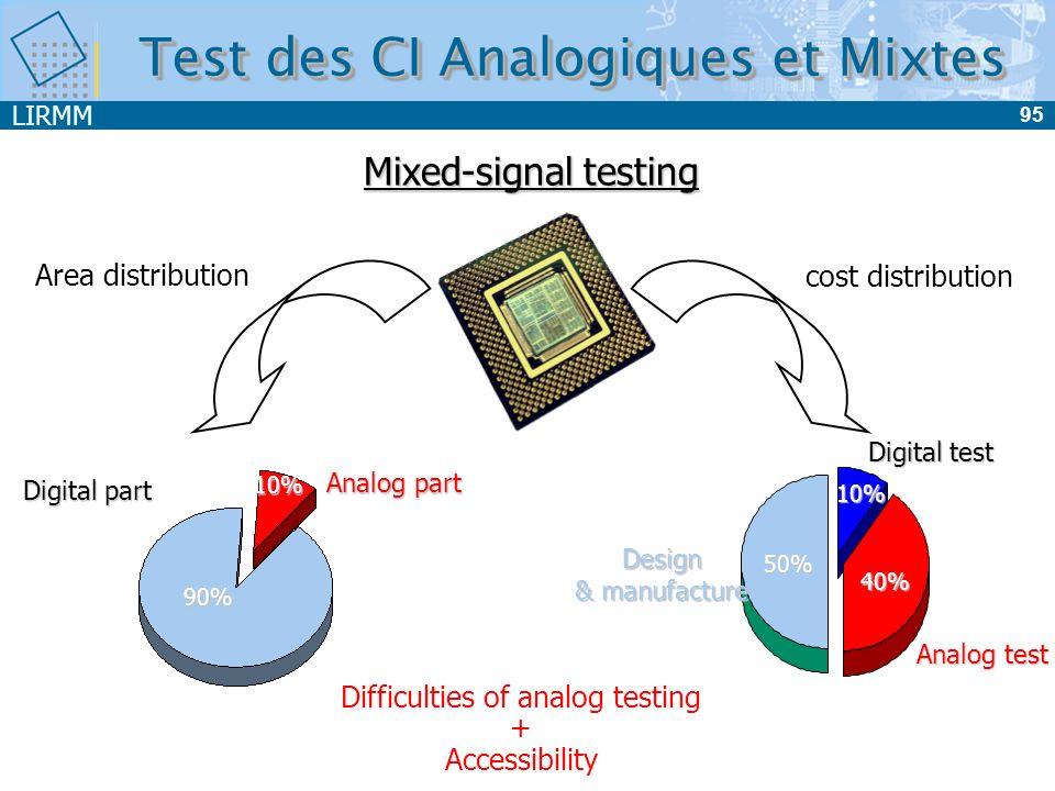 Test des CI Analogiques et Mixtes