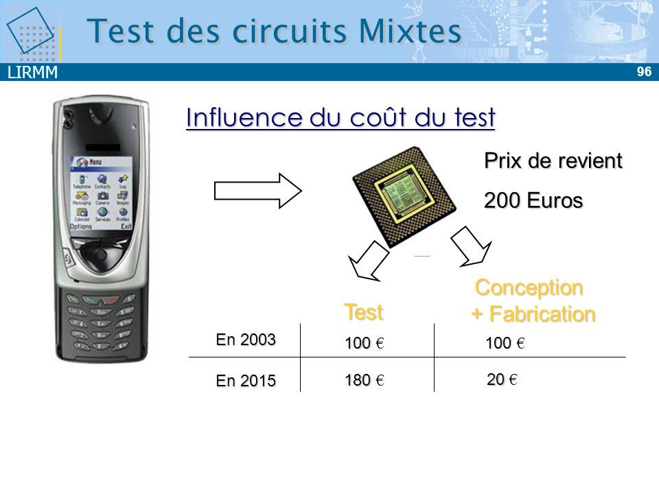 Test des circuits Mixtes