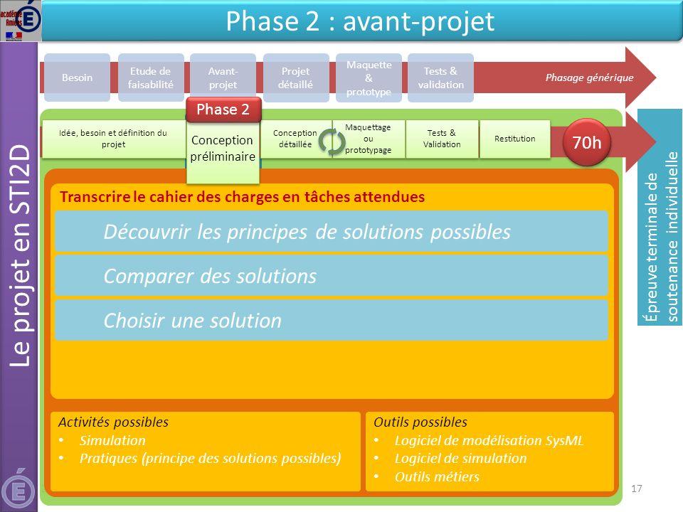 Phase 2 : avant-projet Le projet en STI2D