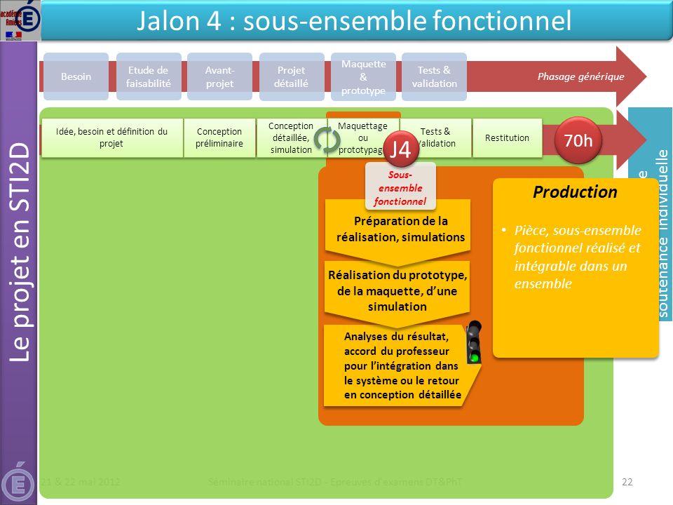 Jalon 4 : sous-ensemble fonctionnel