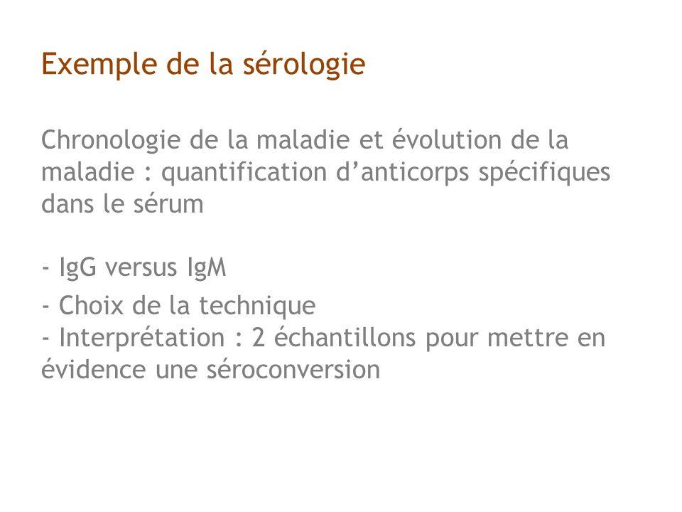 Exemple de la sérologie