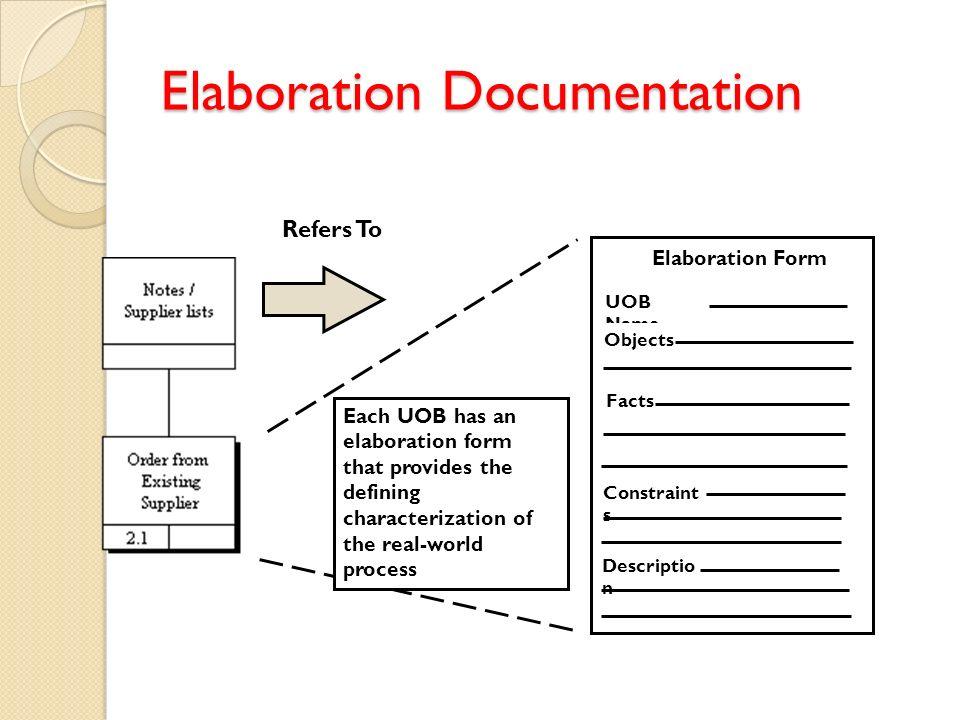Elaboration Documentation