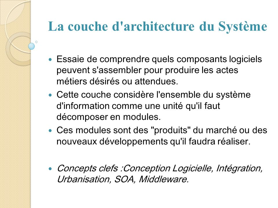 La couche d architecture du Système
