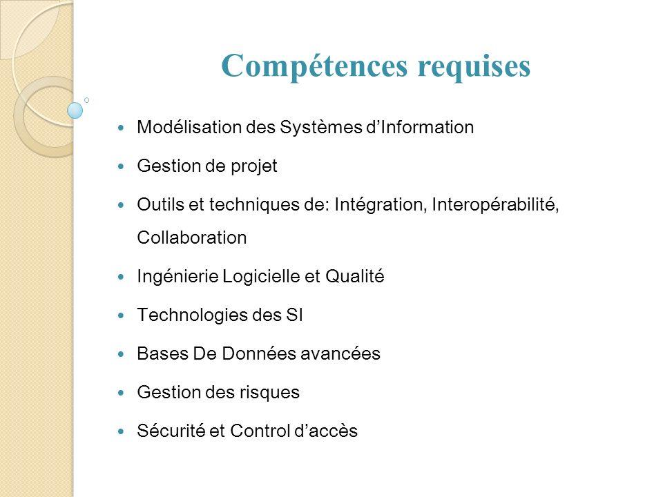 Compétences requises Modélisation des Systèmes d'Information