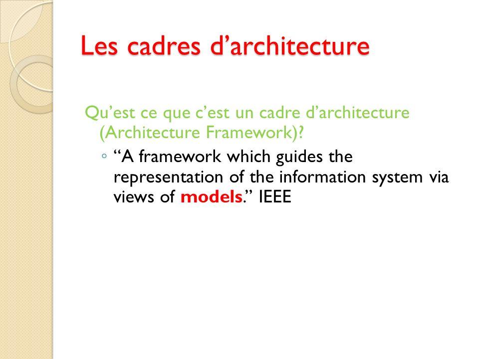 Les cadres d'architecture