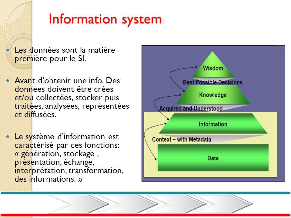 Information system Les données sont la matière première pour le SI.