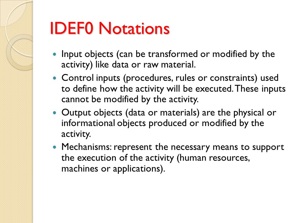 IDEF0 Notations Input objects (can be transformed or modified by the activity) like data or raw material.