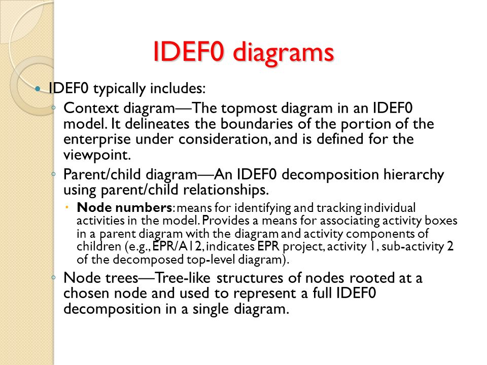 IDEF0 diagrams IDEF0 typically includes: