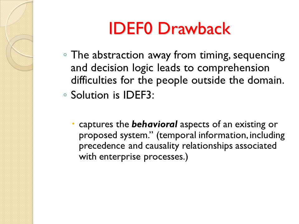 IDEF0 Drawback