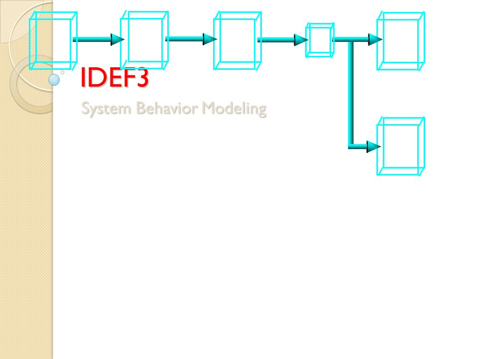 System Behavior Modeling