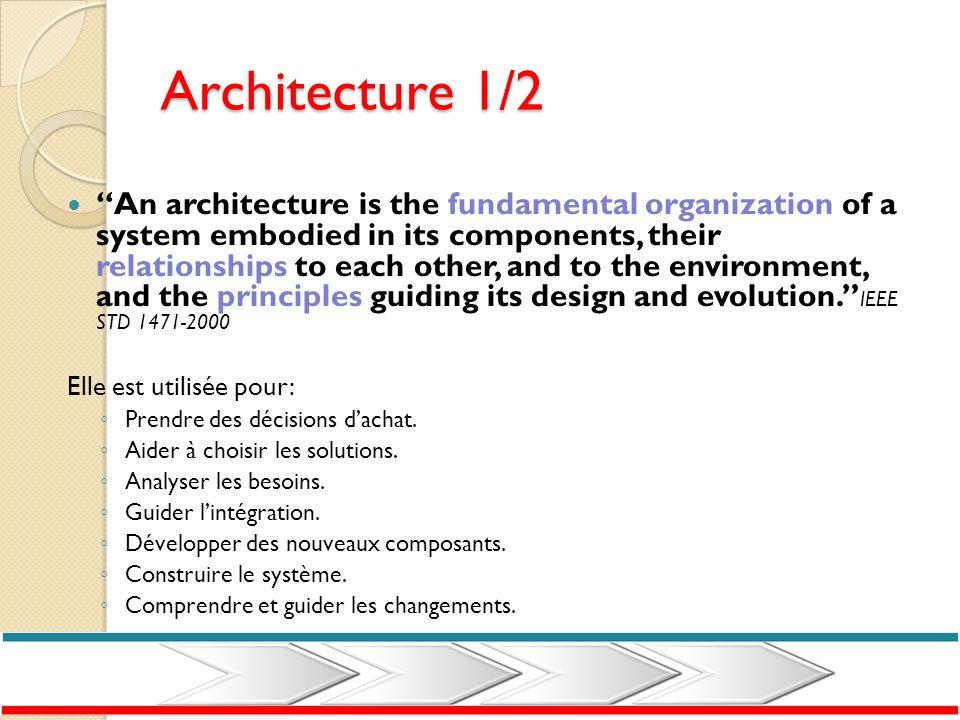 Architecture 1/2