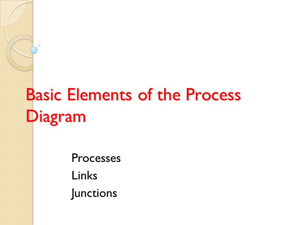 Basic Elements of the Process Diagram