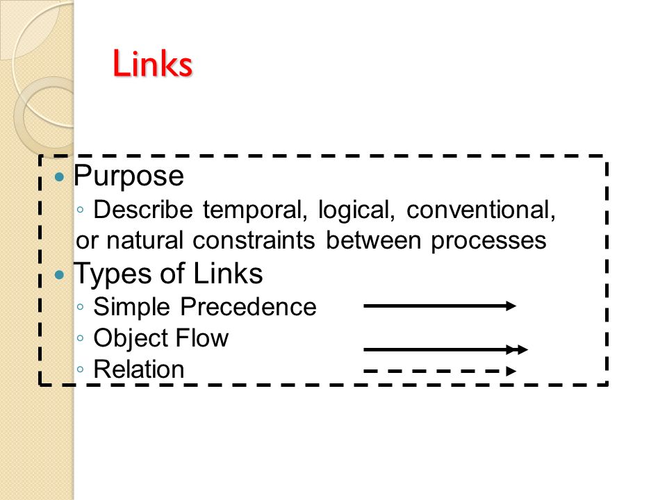 Links Purpose Types of Links Describe temporal, logical, conventional,