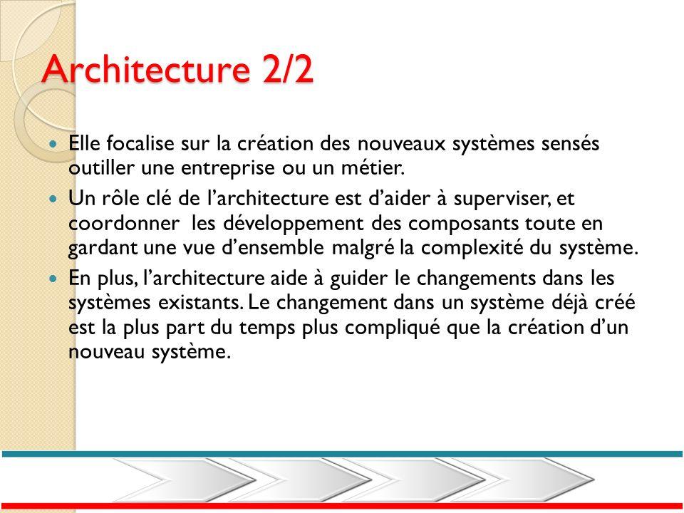 Architecture 2/2 Elle focalise sur la création des nouveaux systèmes sensés outiller une entreprise ou un métier.