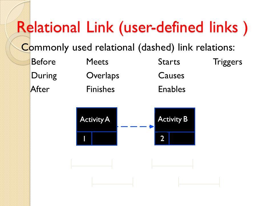 Relational Link (user-defined links )