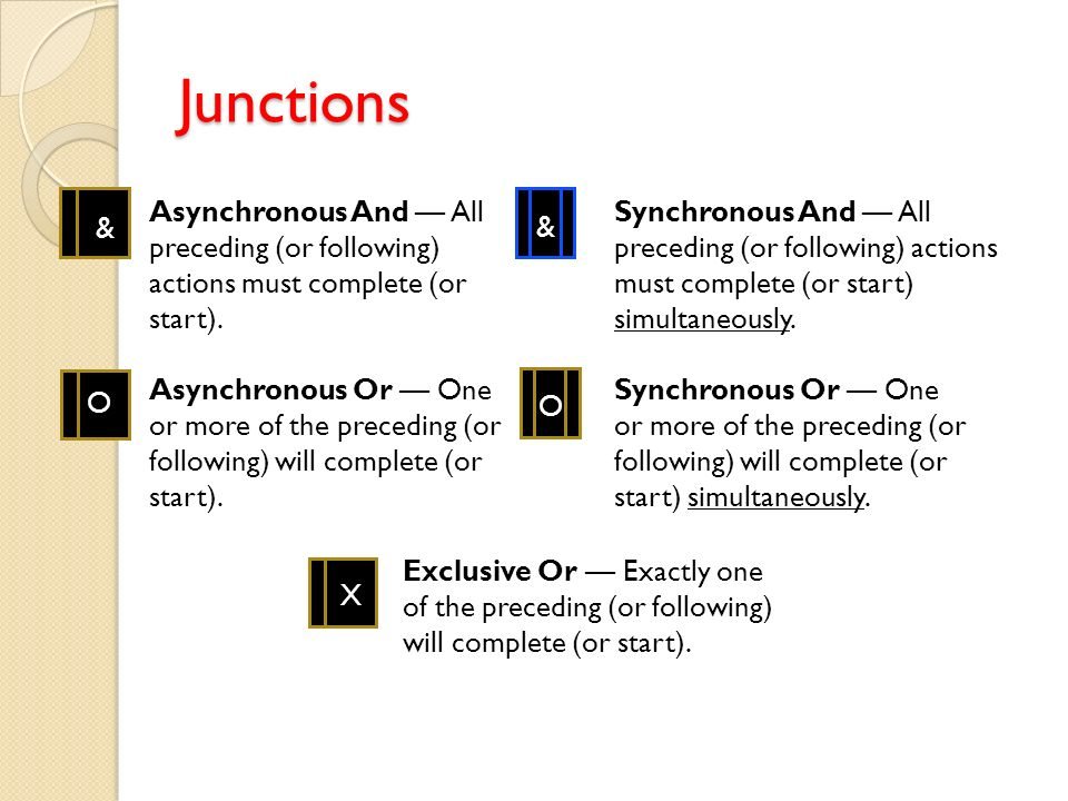 Junctions Asynchronous And — All preceding (or following) actions must complete (or start).