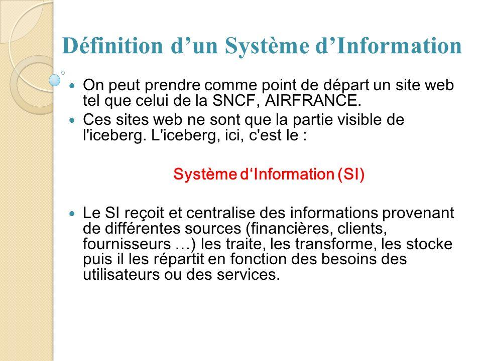 Définition d'un Système d'Information