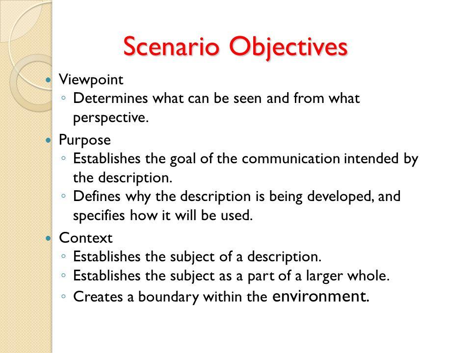 Scenario Objectives Viewpoint