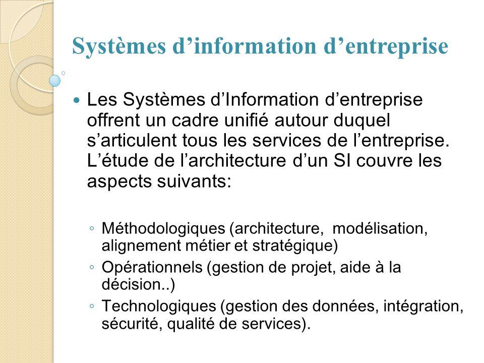 Systèmes d'information d'entreprise