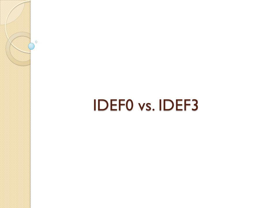 IDEF0 vs. IDEF3