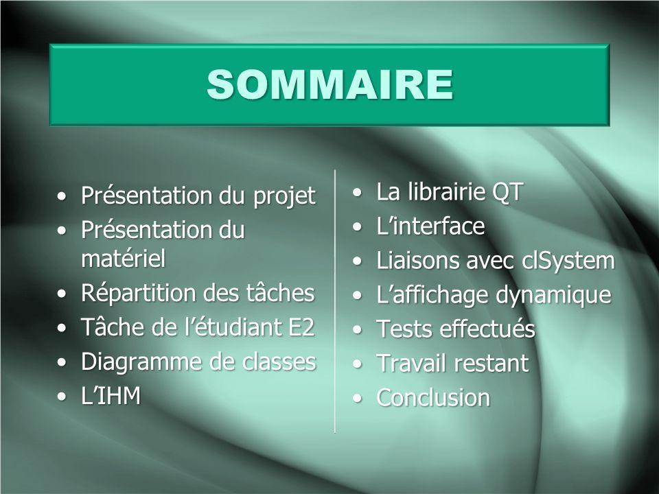 SOMMAIRE La librairie QT Présentation du projet L'interface