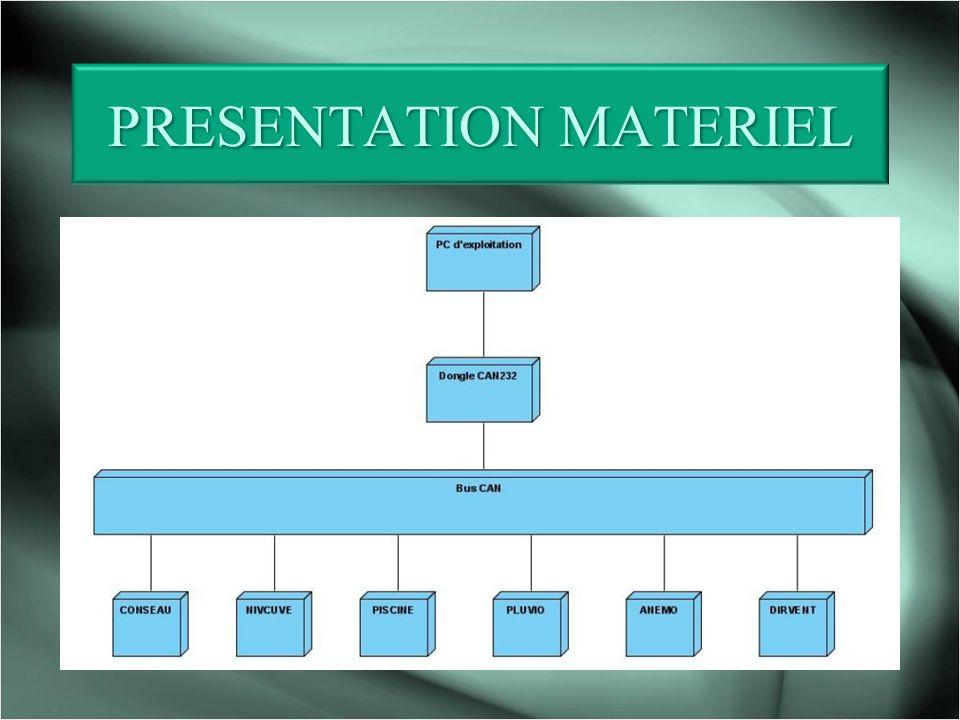 PRESENTATION MATERIEL