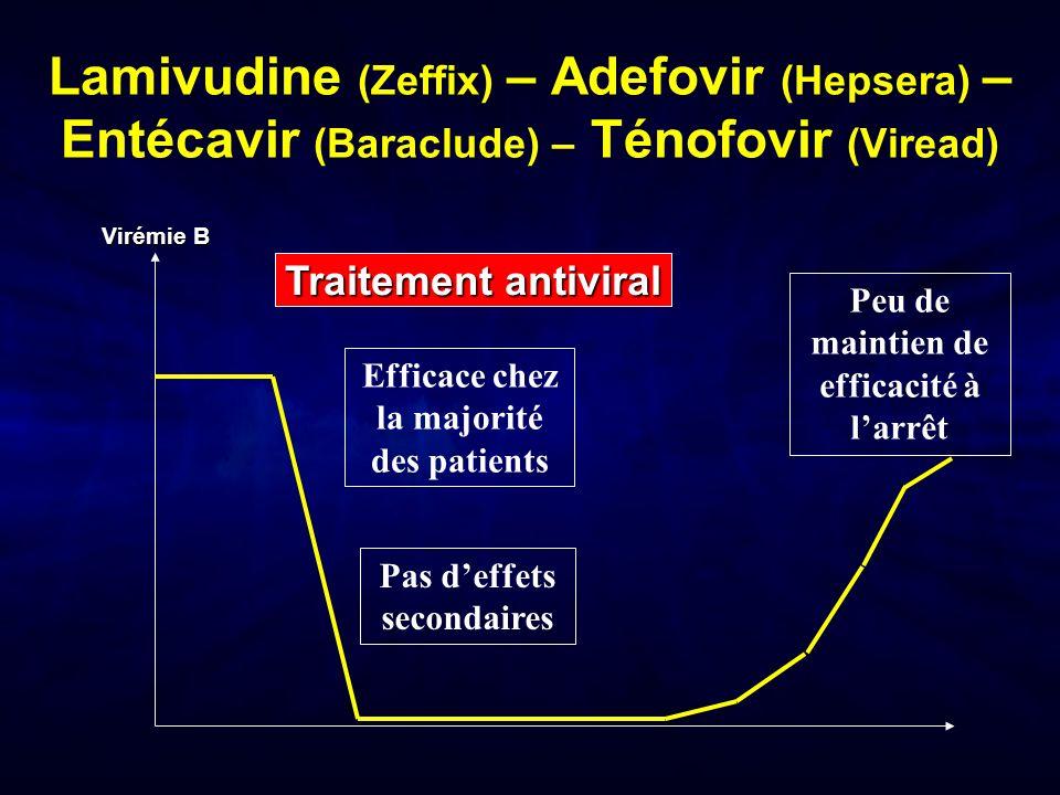 Lamivudine (Zeffix) – Adefovir (Hepsera) – Entécavir (Baraclude) – Ténofovir (Viread)