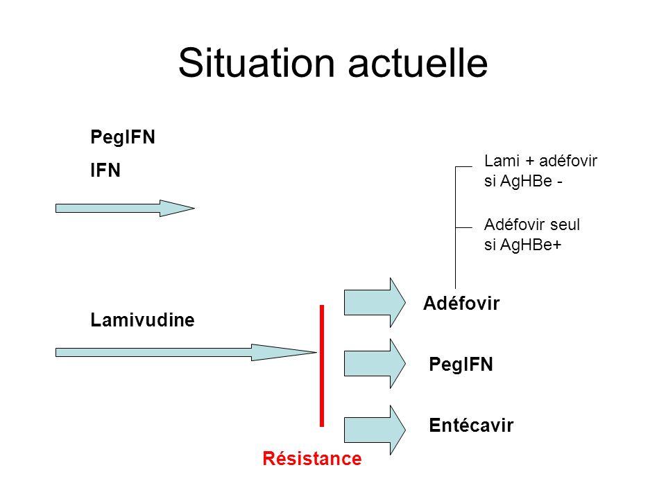 Situation actuelle PegIFN IFN Adéfovir Lamivudine PegIFN Entécavir