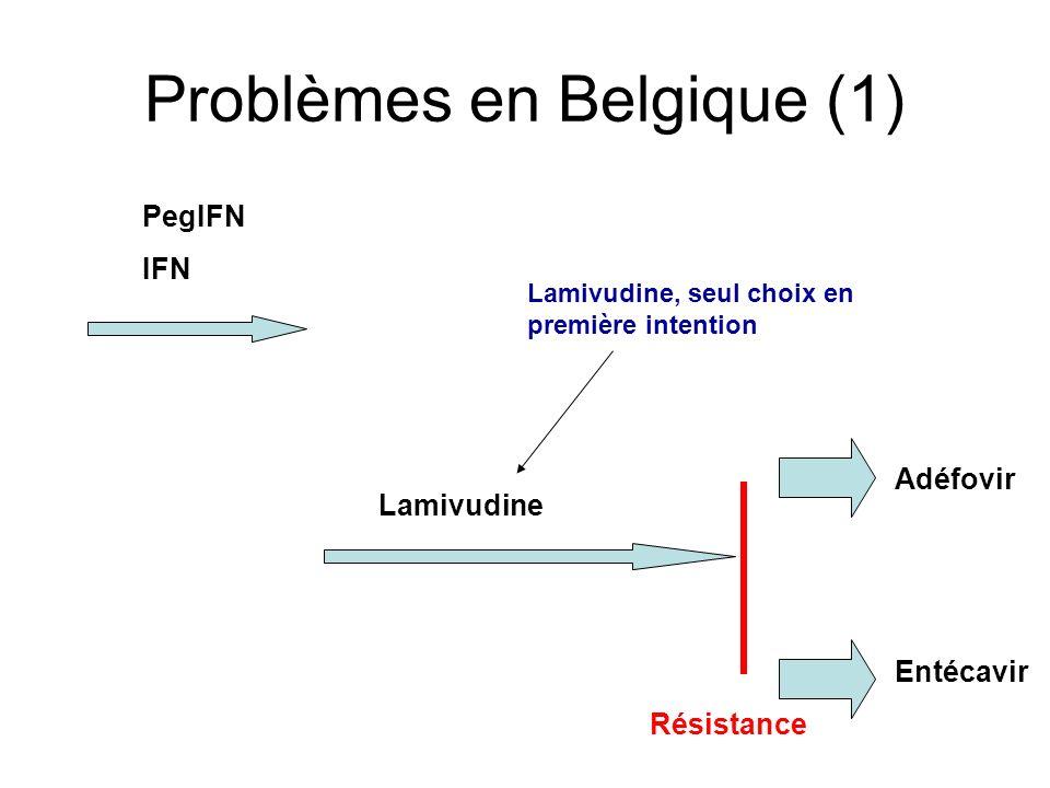 Problèmes en Belgique (1)