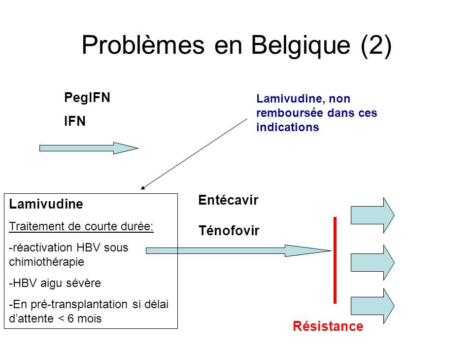 Problèmes en Belgique (2)