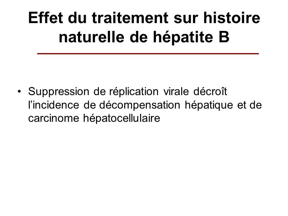 Effet du traitement sur histoire naturelle de hépatite B