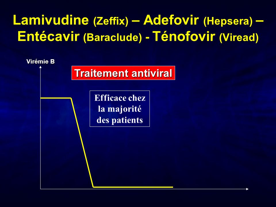 Efficace chez la majorité des patients