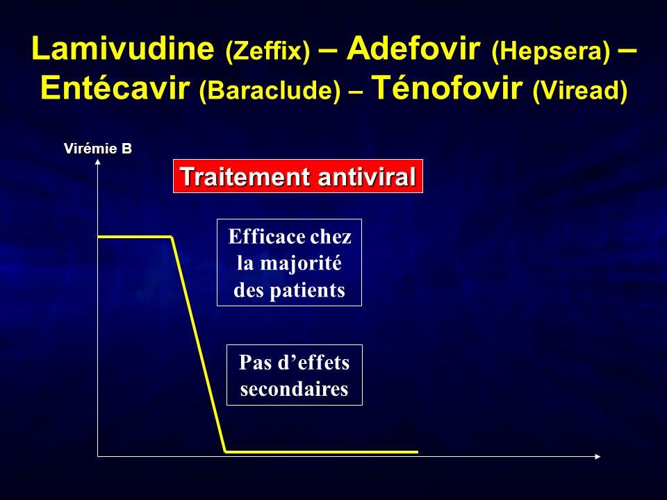 Efficace chez la majorité des patients Pas d'effets secondaires