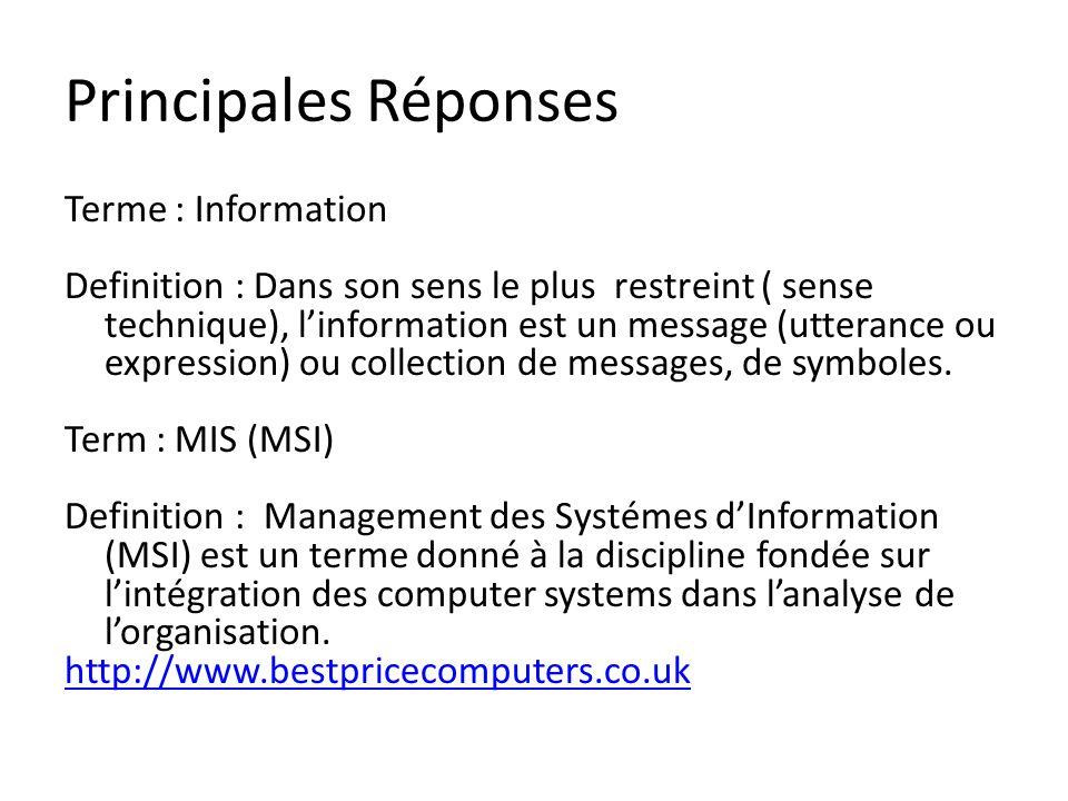 Principales Réponses Terme : Information
