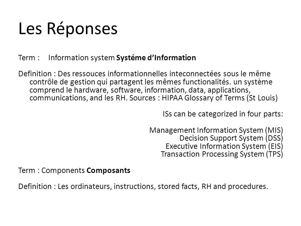 Les Réponses Term : Information system Systéme d'Information