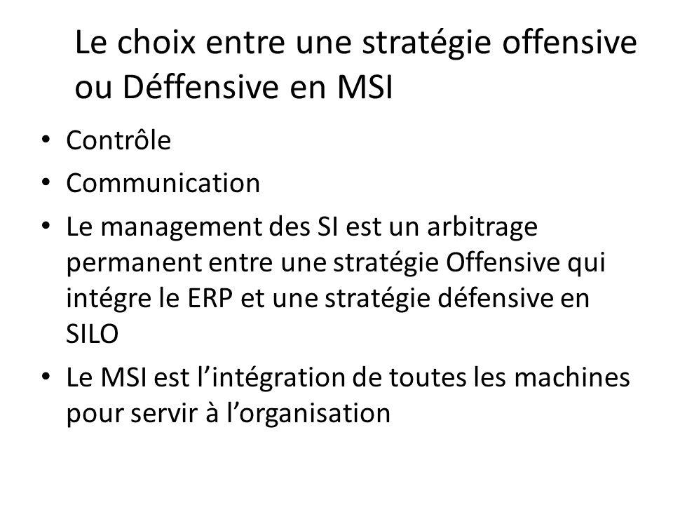 Le choix entre une stratégie offensive ou Déffensive en MSI
