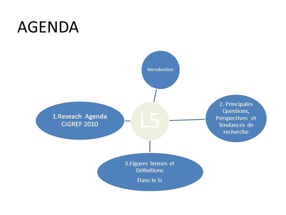 AGENDA 1.Reseach Agenda CiGREF 2010