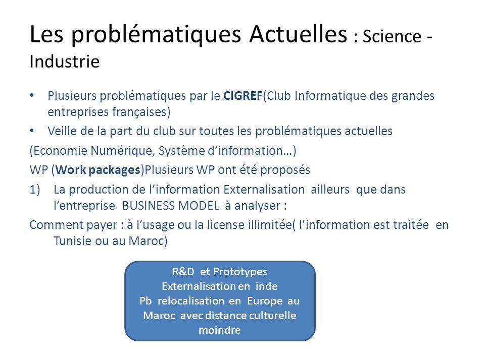 Les problématiques Actuelles : Science - Industrie