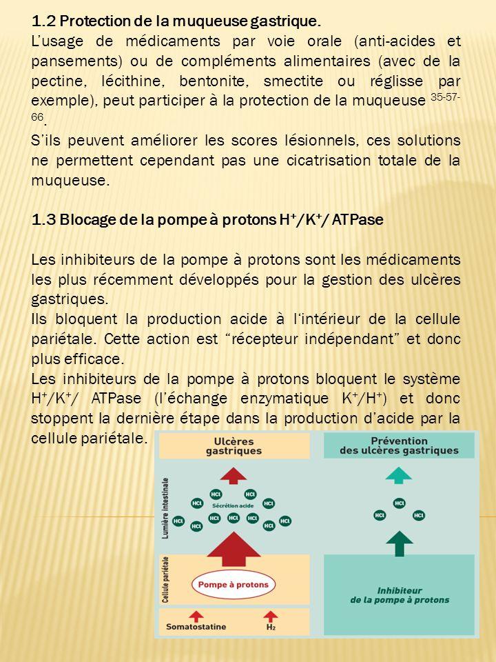 1.2 Protection de la muqueuse gastrique.