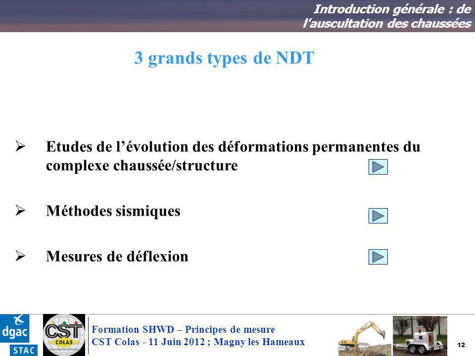 Introduction générale : de l'auscultation des chaussées