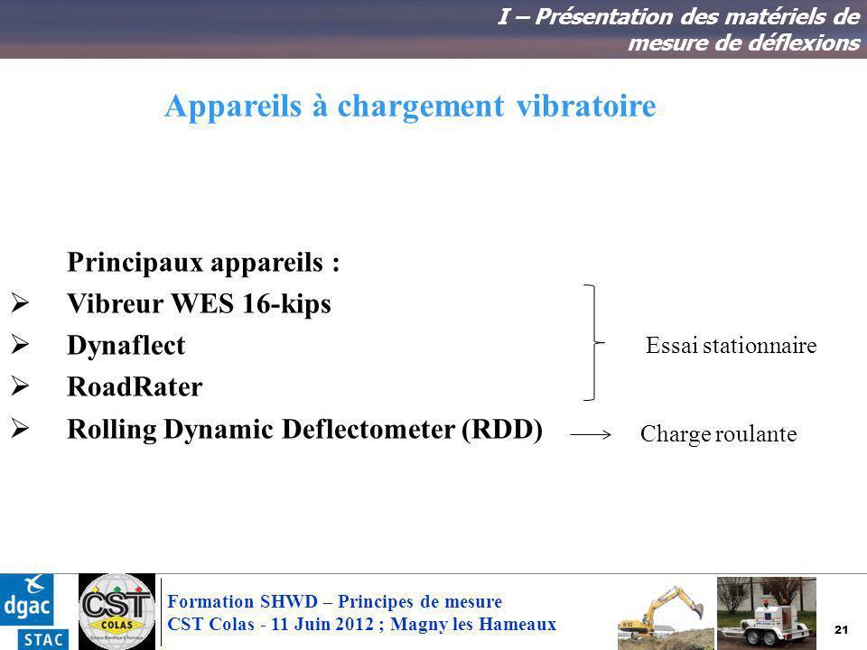 Appareils à chargement vibratoire